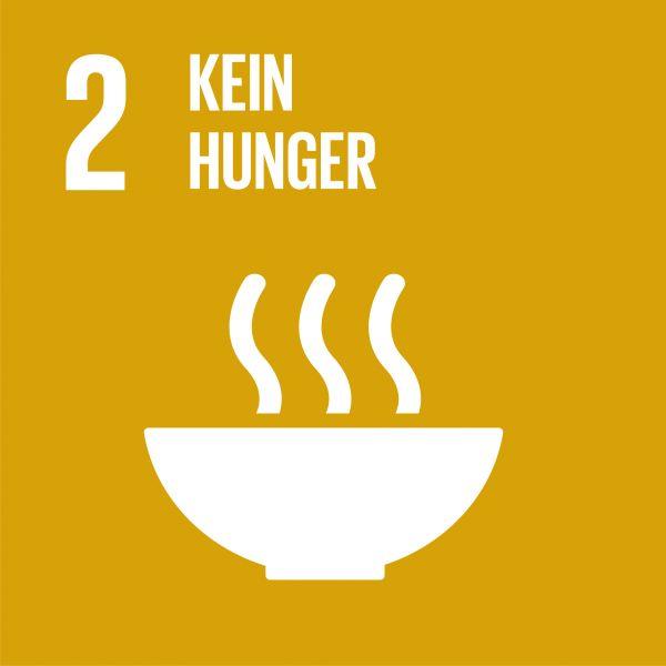 Ziele nachhaltige Entwicklung - Kein Hunger